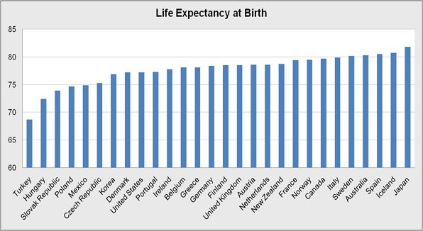 Life_Expectancy_1.jpg